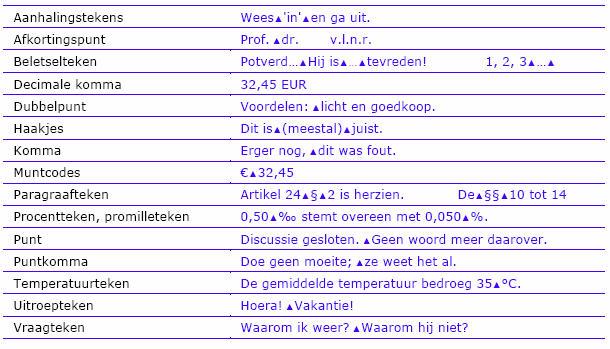 voorbeeld nederlandse brief